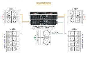 Схема подключения усилителя мощности Xamp3K