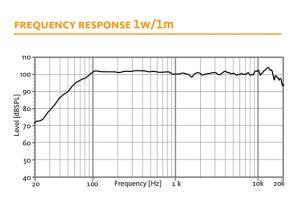 Пассивная акустическая система Amate Audio N15P