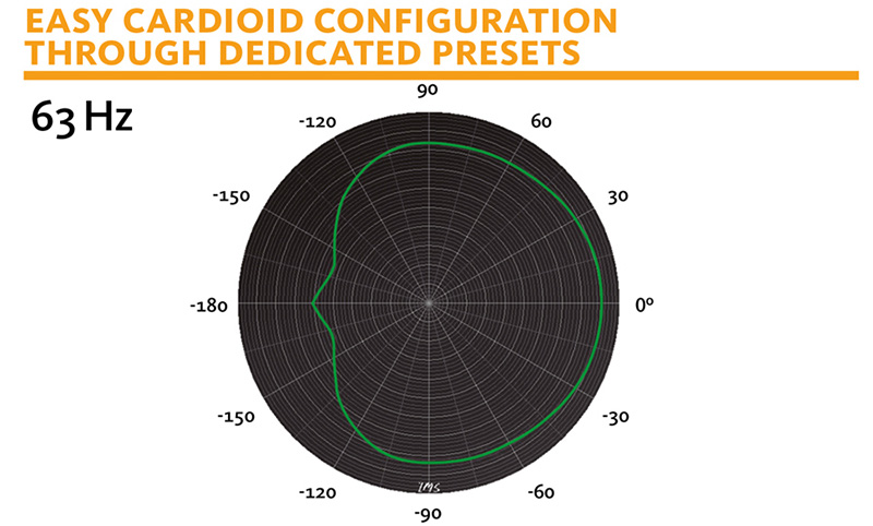 Легкая кардиоидная конфигурация через выделенный пресет
